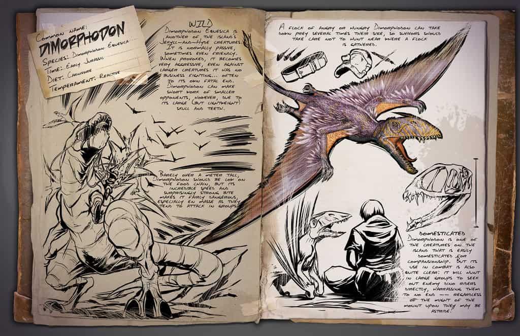 Dimorphodon by Kevin