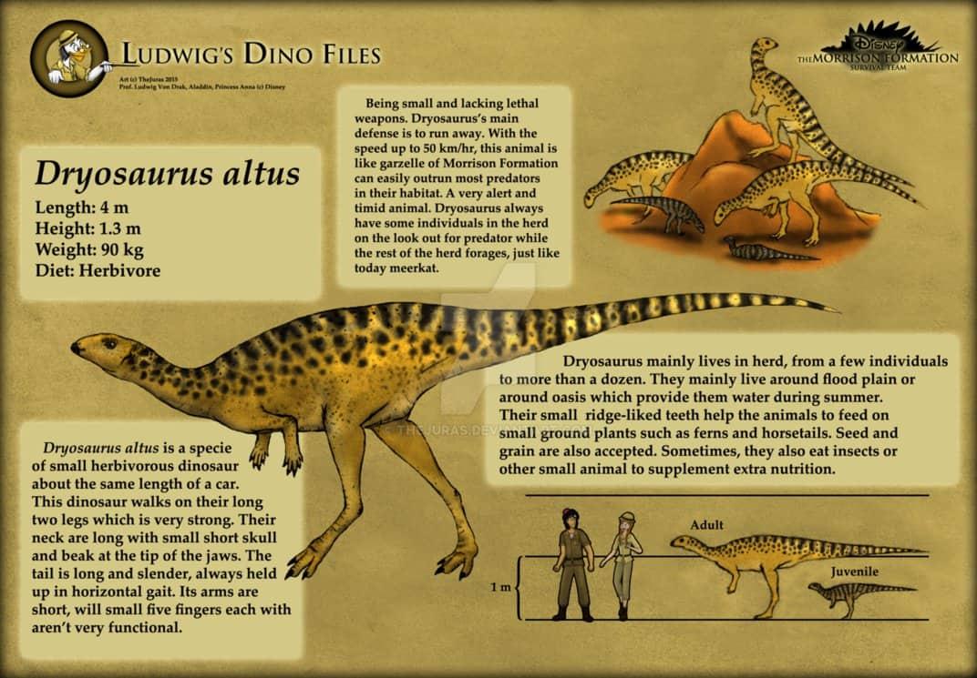Dryosaurus by Waranont Wiwaha